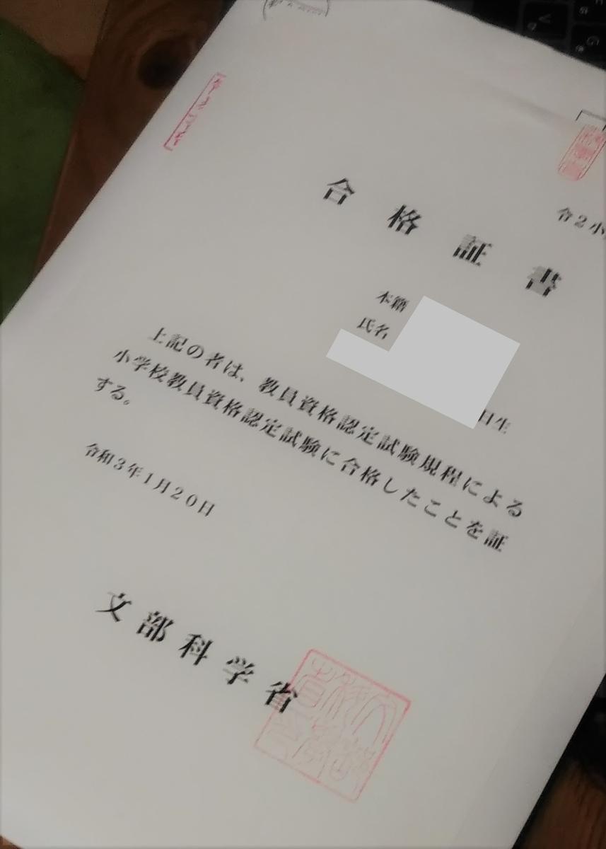 f:id:furu_shun:20210318233212j:plain