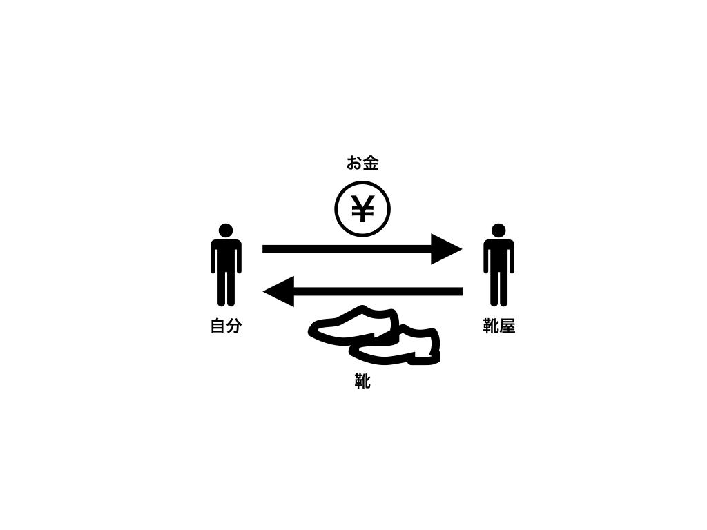 f:id:furufur:20170729144308j:plain