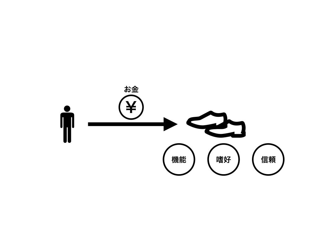 f:id:furufur:20170729144333j:plain