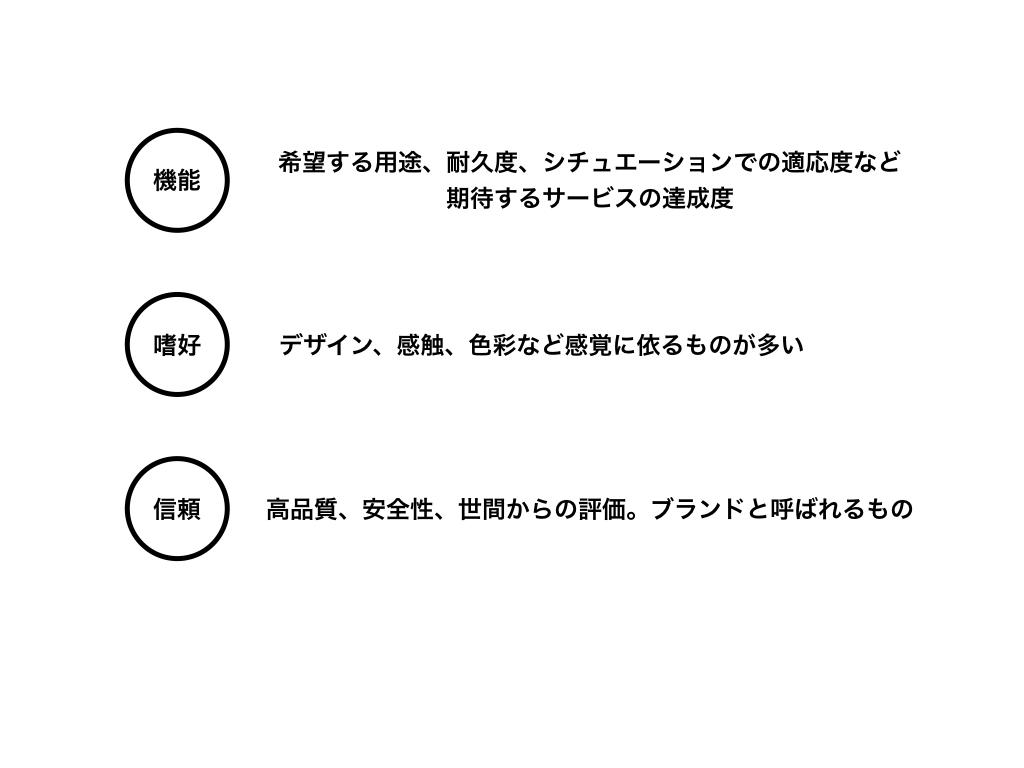 f:id:furufur:20170729144341j:plain
