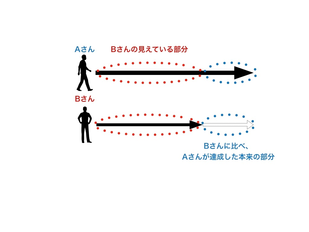 f:id:furufur:20170910161728j:image