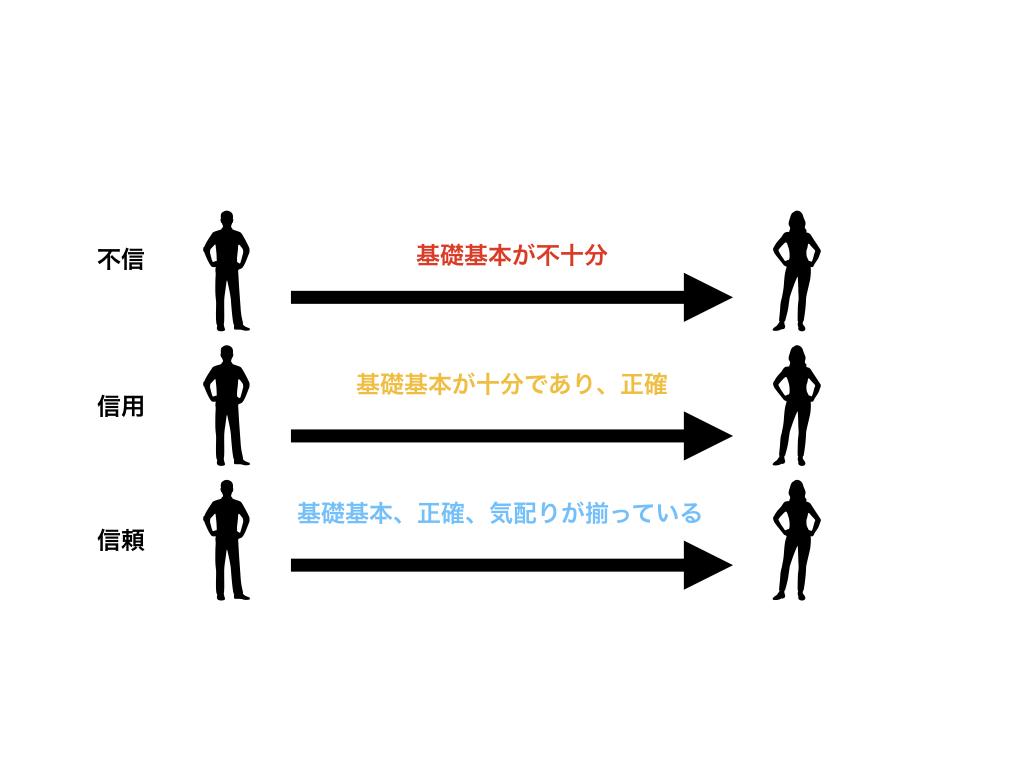 f:id:furufur:20171111005617j:plain