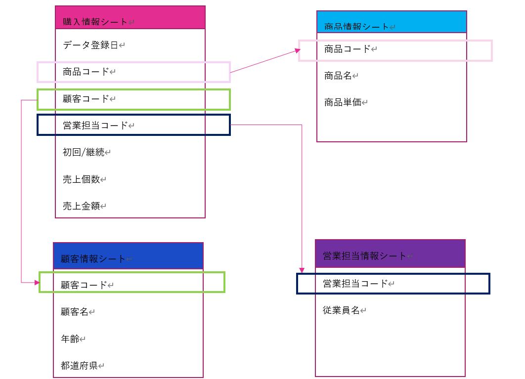 f:id:furugen098:20200805110511p:plain
