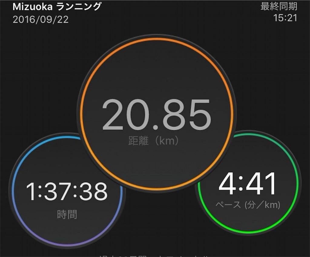 f:id:furuhon-ya:20160922153814j:image