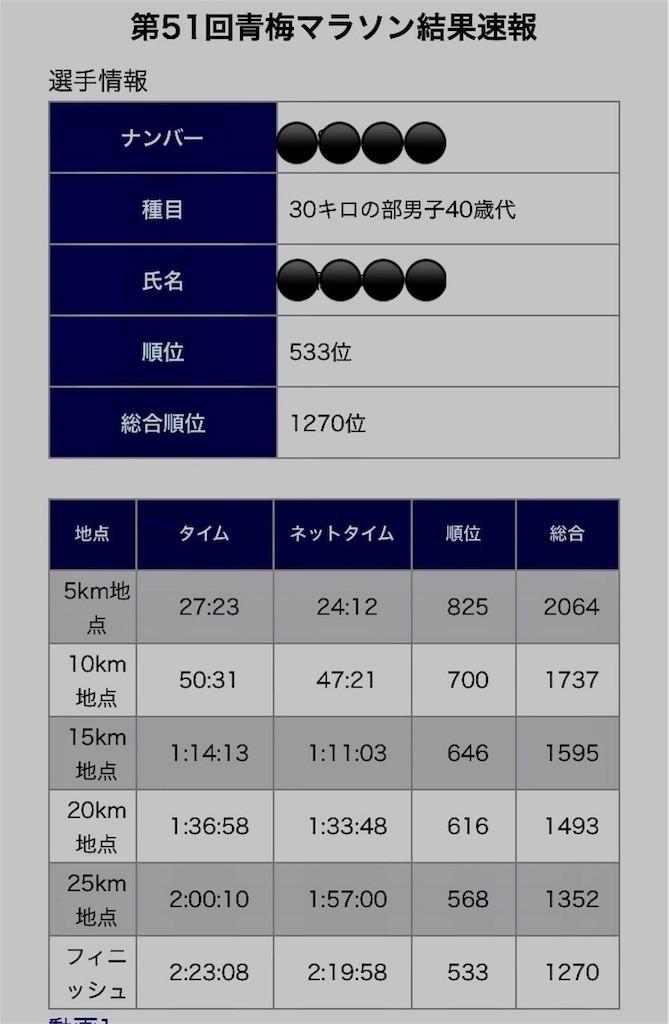 f:id:furuhon-ya:20170219162902j:image