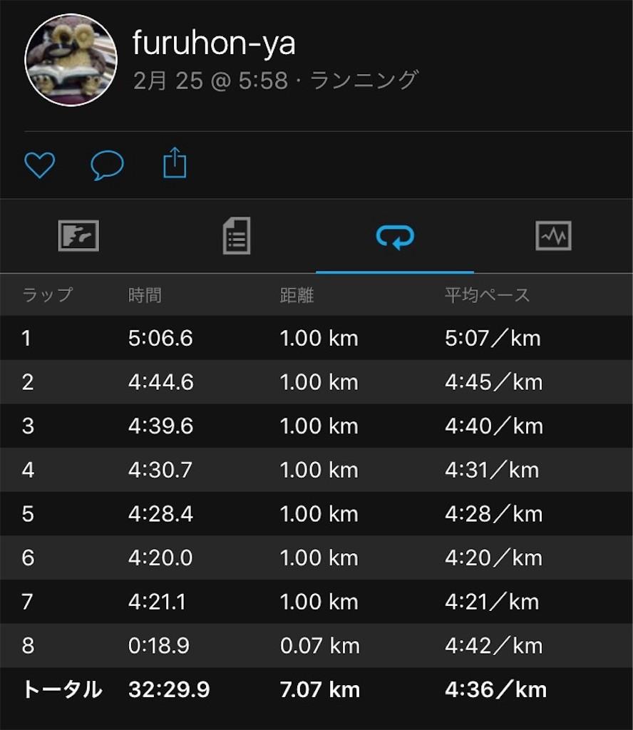 f:id:furuhon-ya:20170225203254j:image