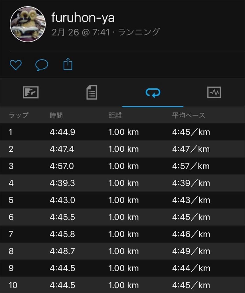 f:id:furuhon-ya:20170226120426j:image