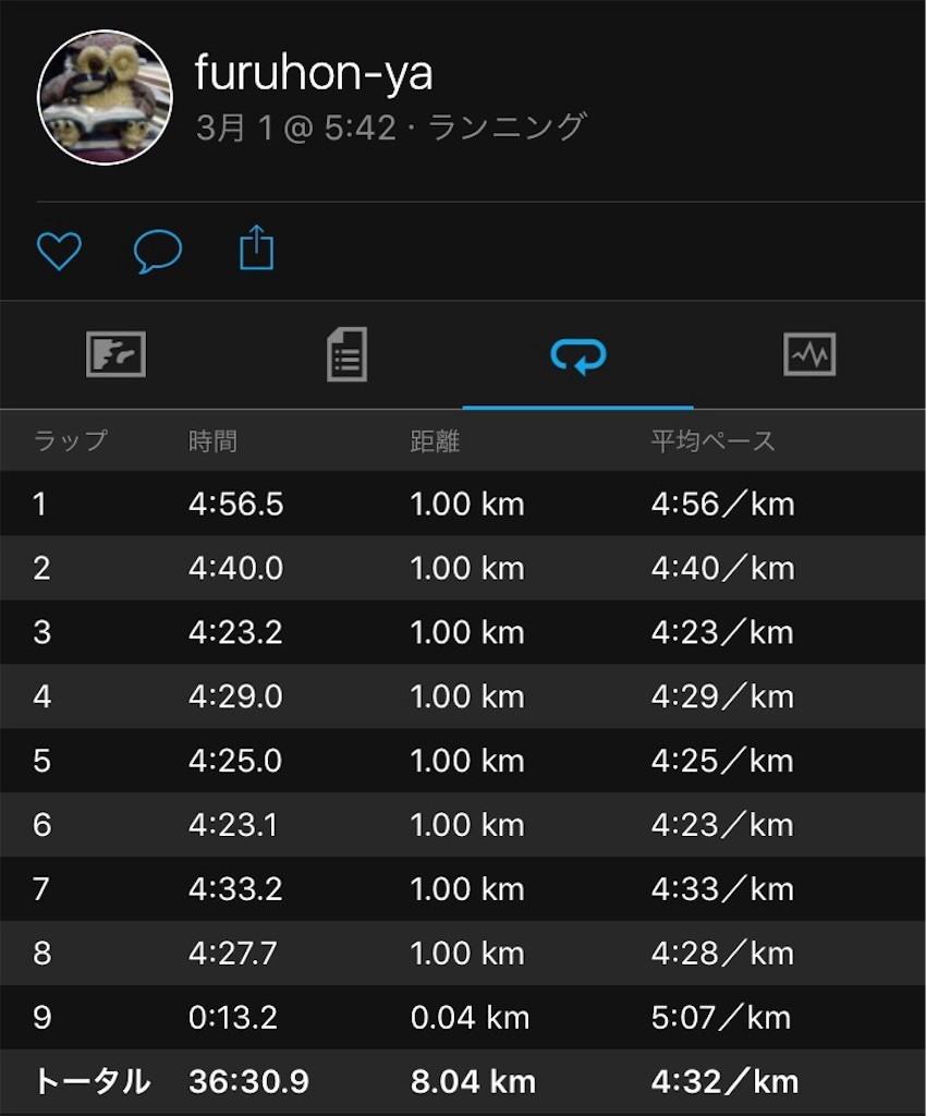 f:id:furuhon-ya:20170303091508j:image