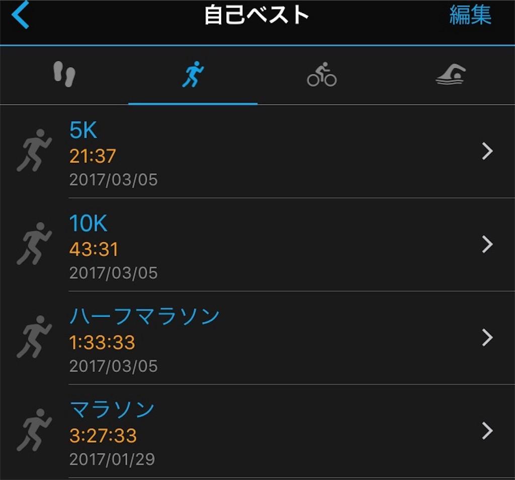 f:id:furuhon-ya:20170306184504j:image