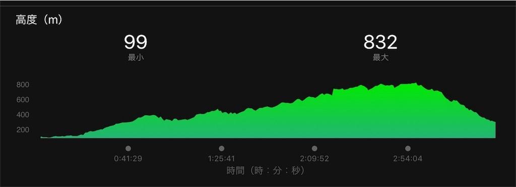 f:id:furuhon-ya:20170430074757j:image