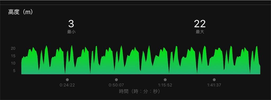 f:id:furuhon-ya:20170503153714j:image
