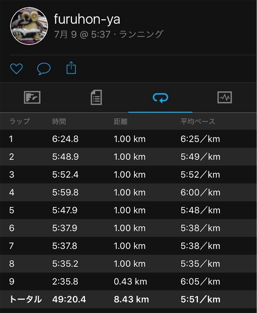 f:id:furuhon-ya:20170709210802j:image