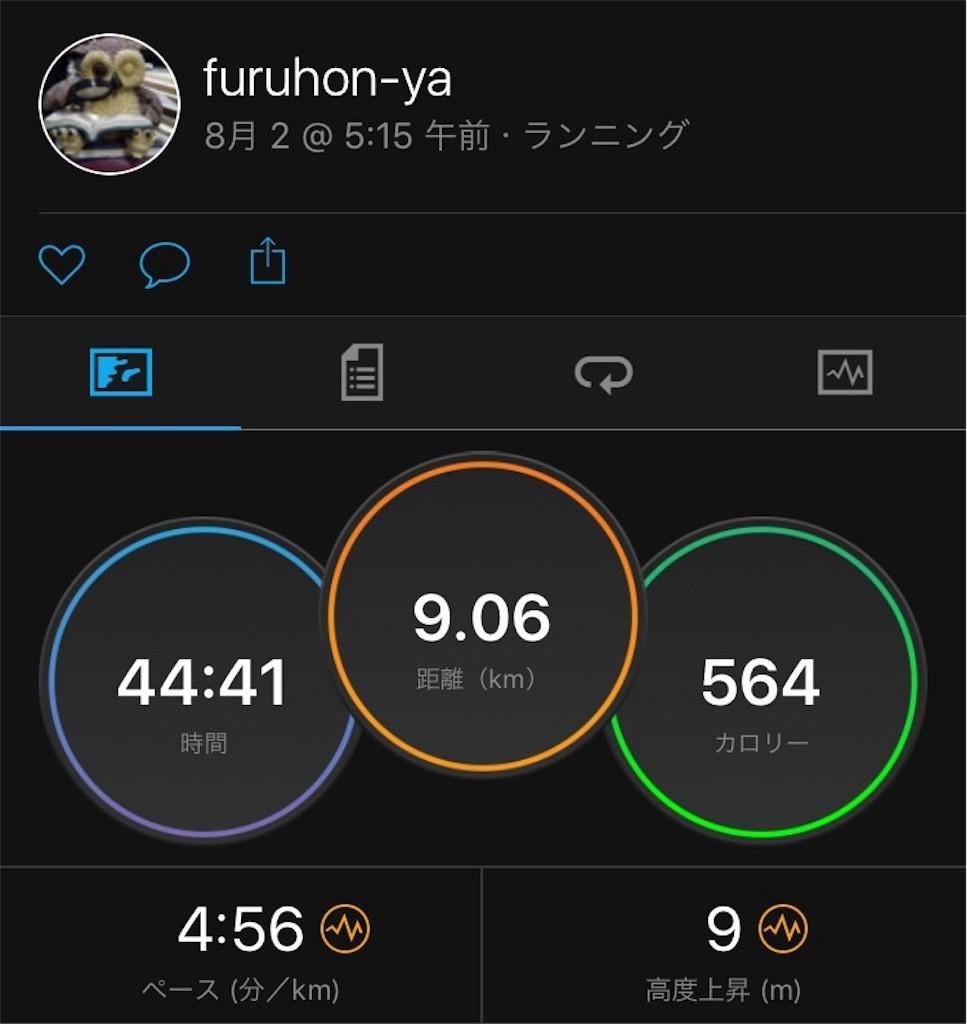 f:id:furuhon-ya:20170808144735j:image