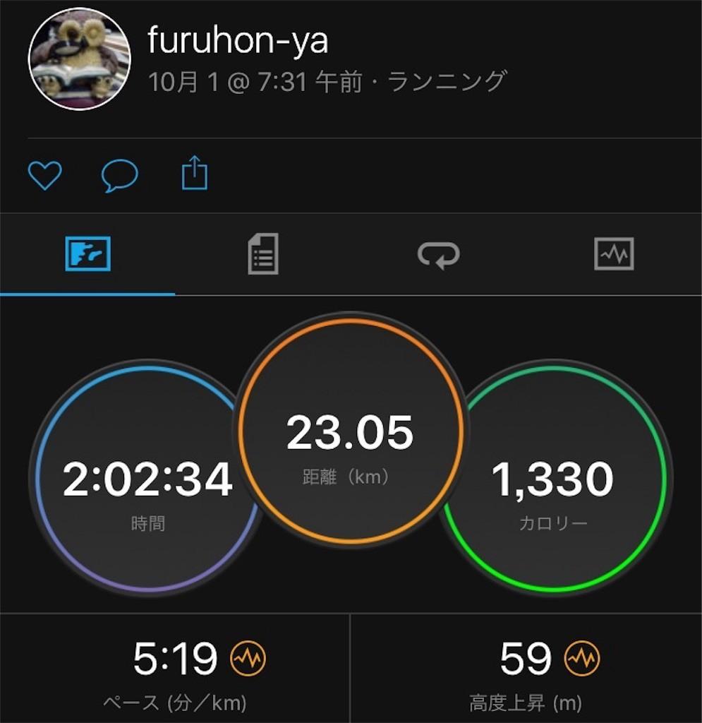 f:id:furuhon-ya:20171001205450j:image