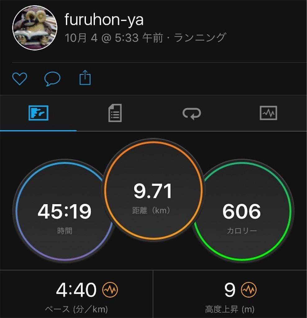 f:id:furuhon-ya:20171005190738j:image