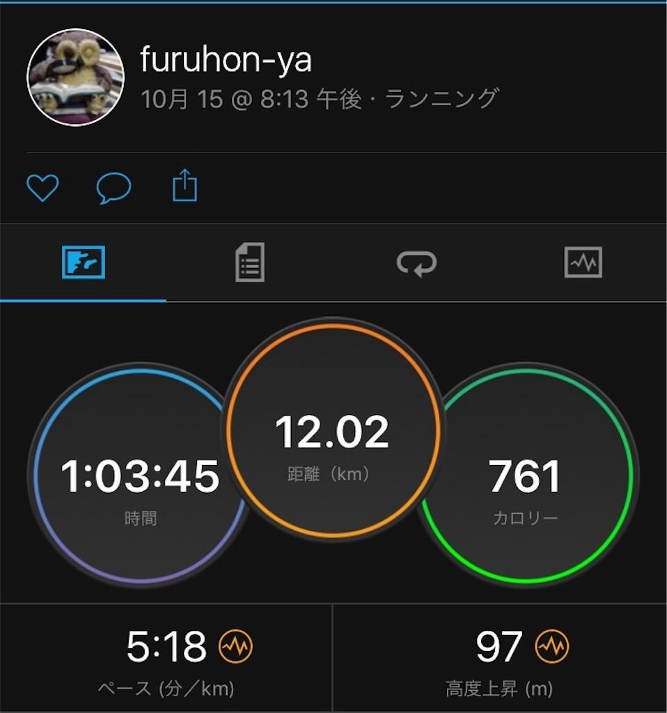 f:id:furuhon-ya:20171016195528j:image