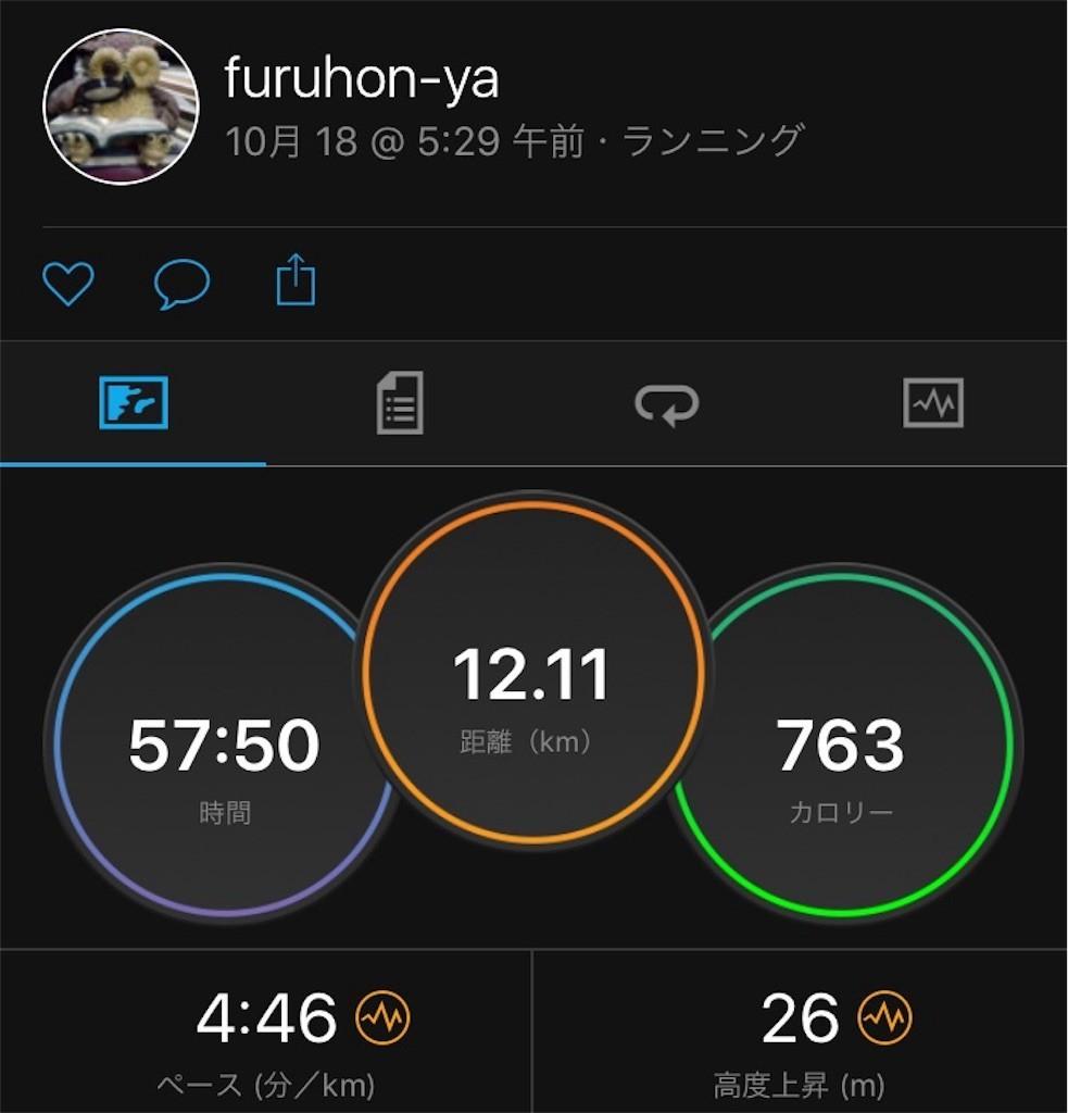 f:id:furuhon-ya:20171020082802j:image