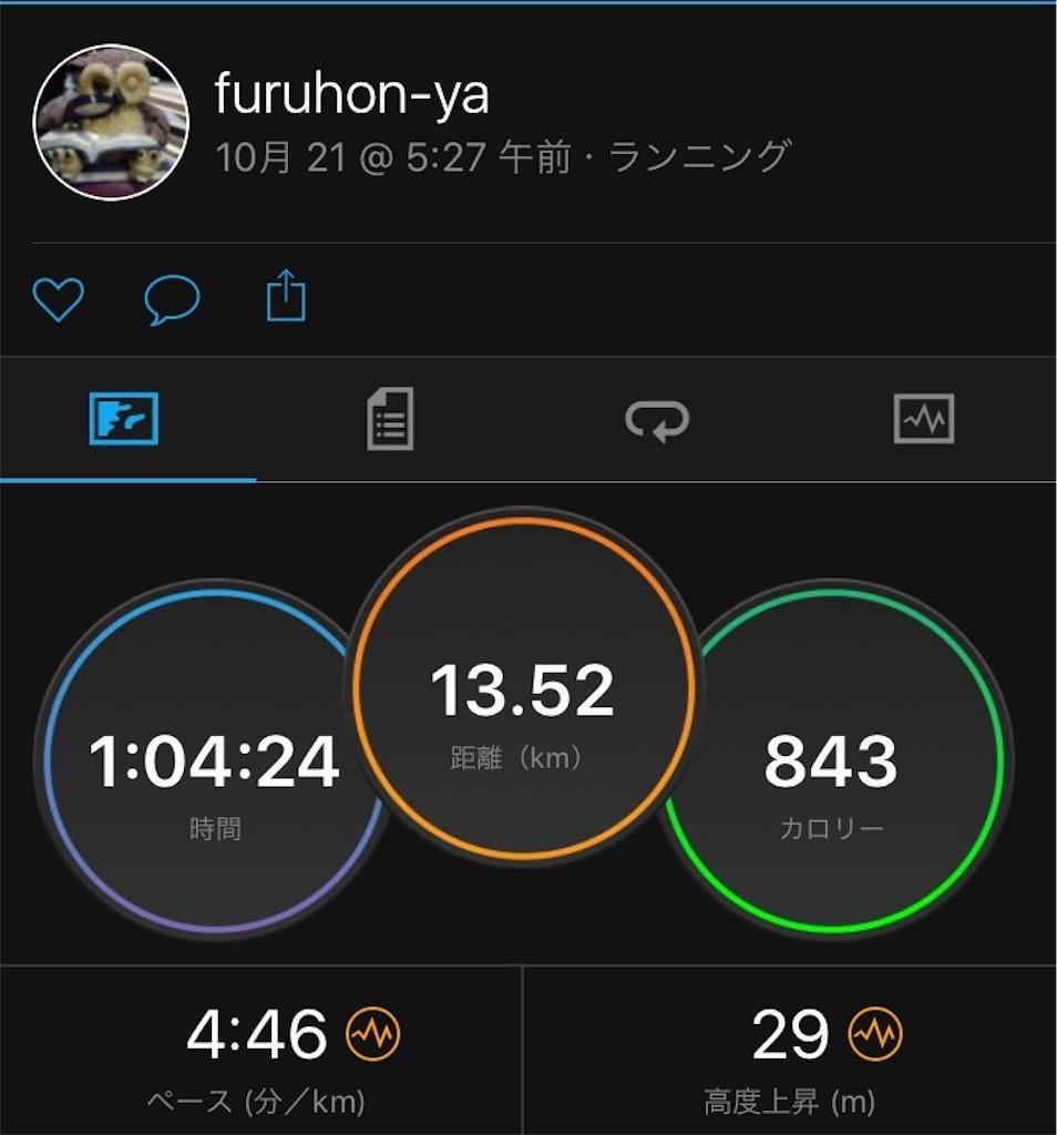 f:id:furuhon-ya:20171022194633j:image