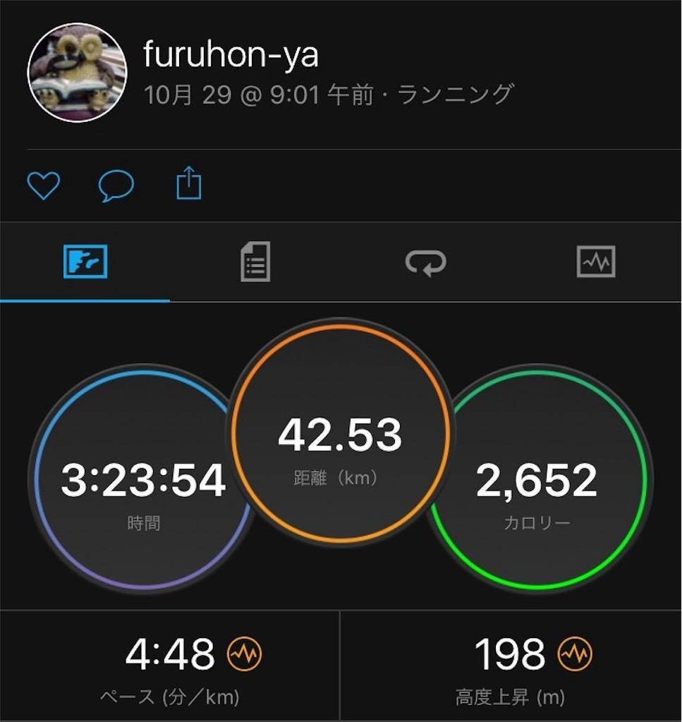 f:id:furuhon-ya:20171031135402j:image
