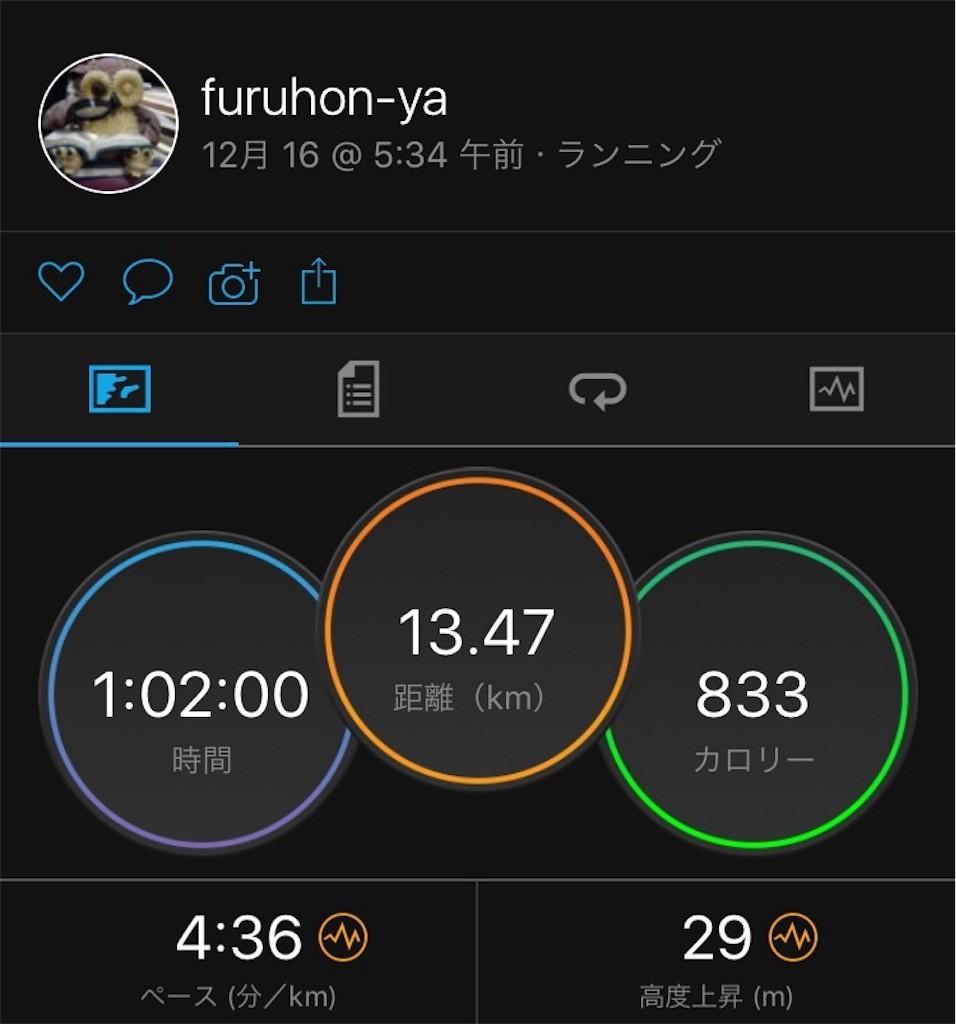 f:id:furuhon-ya:20171221185211j:image