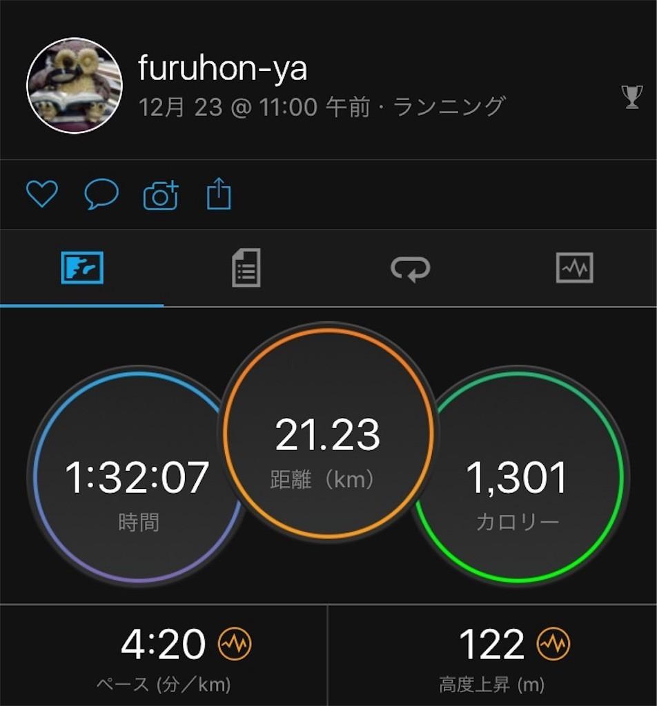 f:id:furuhon-ya:20171225052027j:image