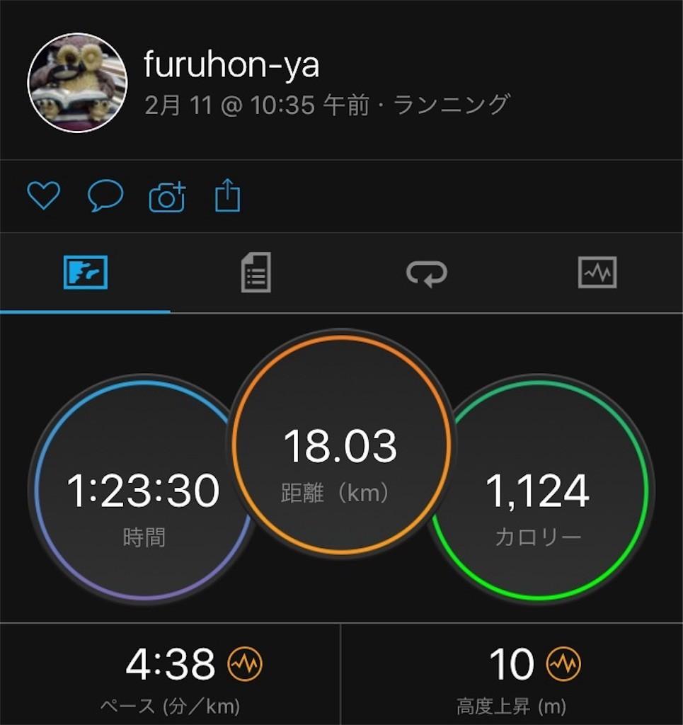 f:id:furuhon-ya:20180213143314j:image