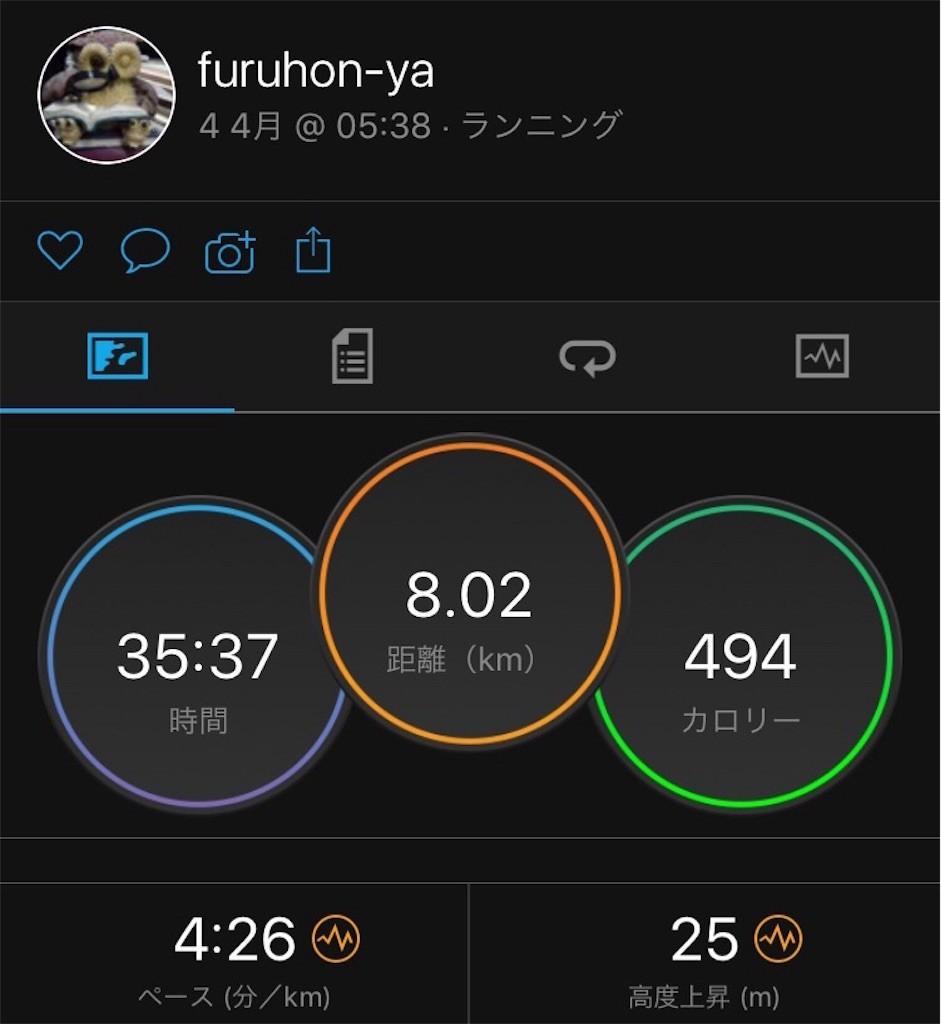 f:id:furuhon-ya:20180405190036j:image