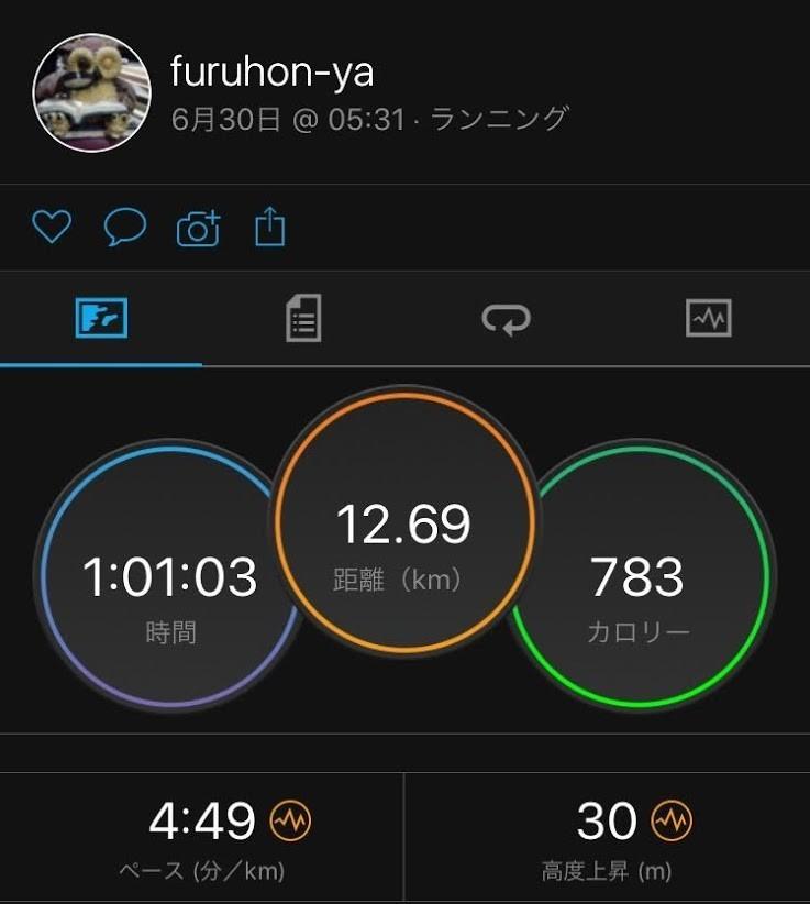 f:id:furuhon-ya:20180702145213j:plain