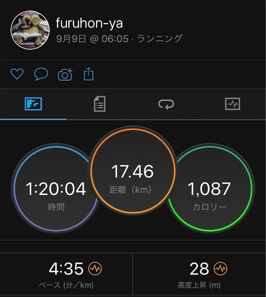 f:id:furuhon-ya:20180910184522j:image