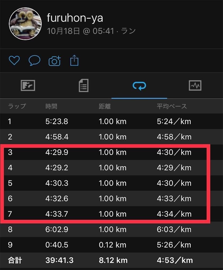 f:id:furuhon-ya:20181019183757j:image