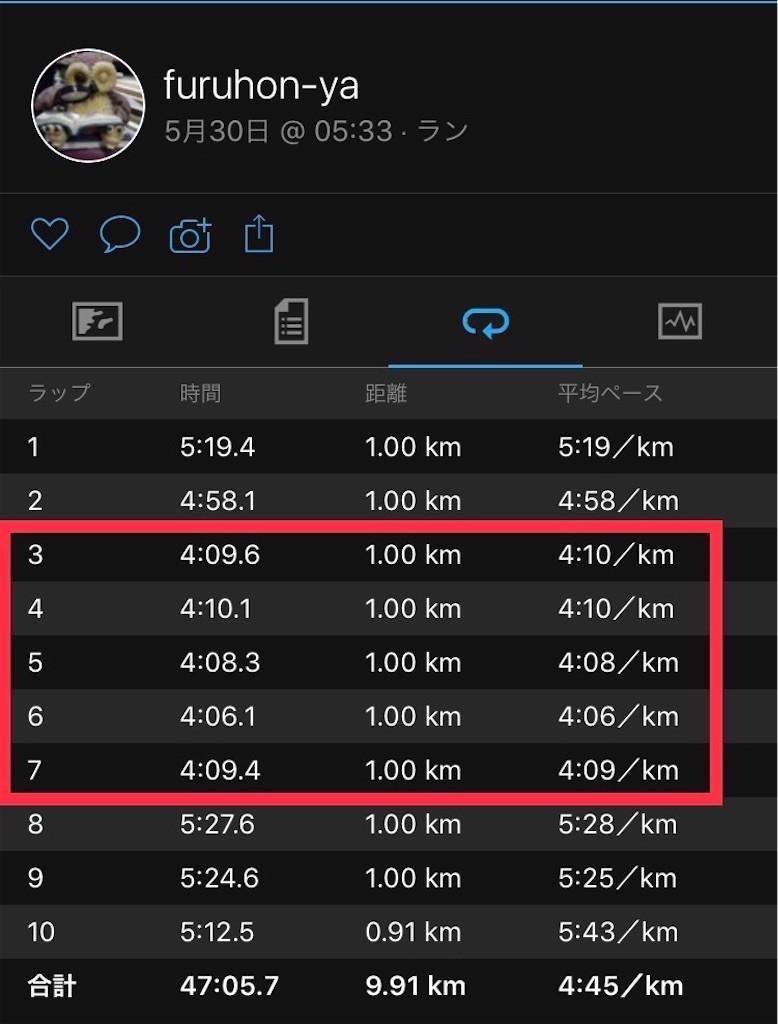 f:id:furuhon-ya:20190530231110j:image