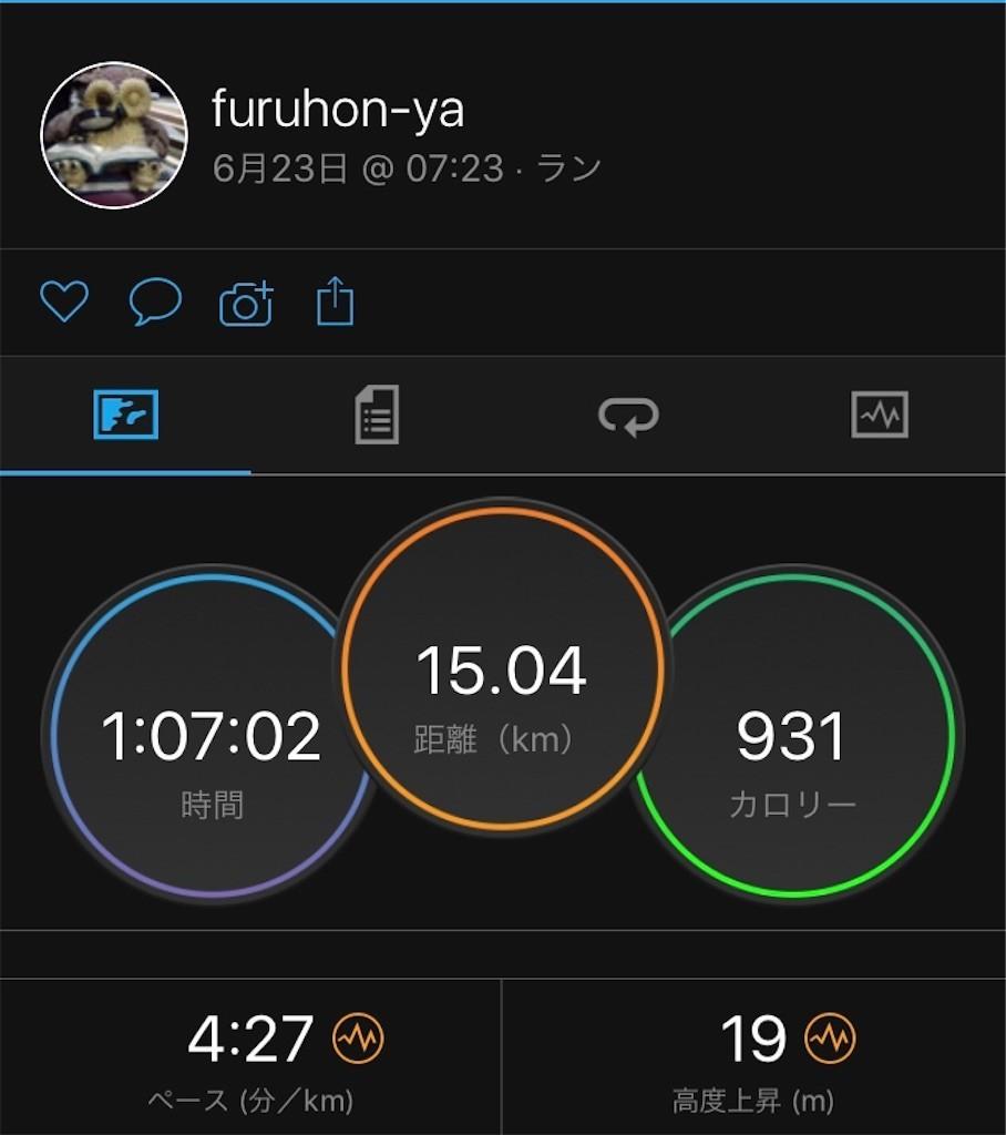 f:id:furuhon-ya:20190624083726j:image