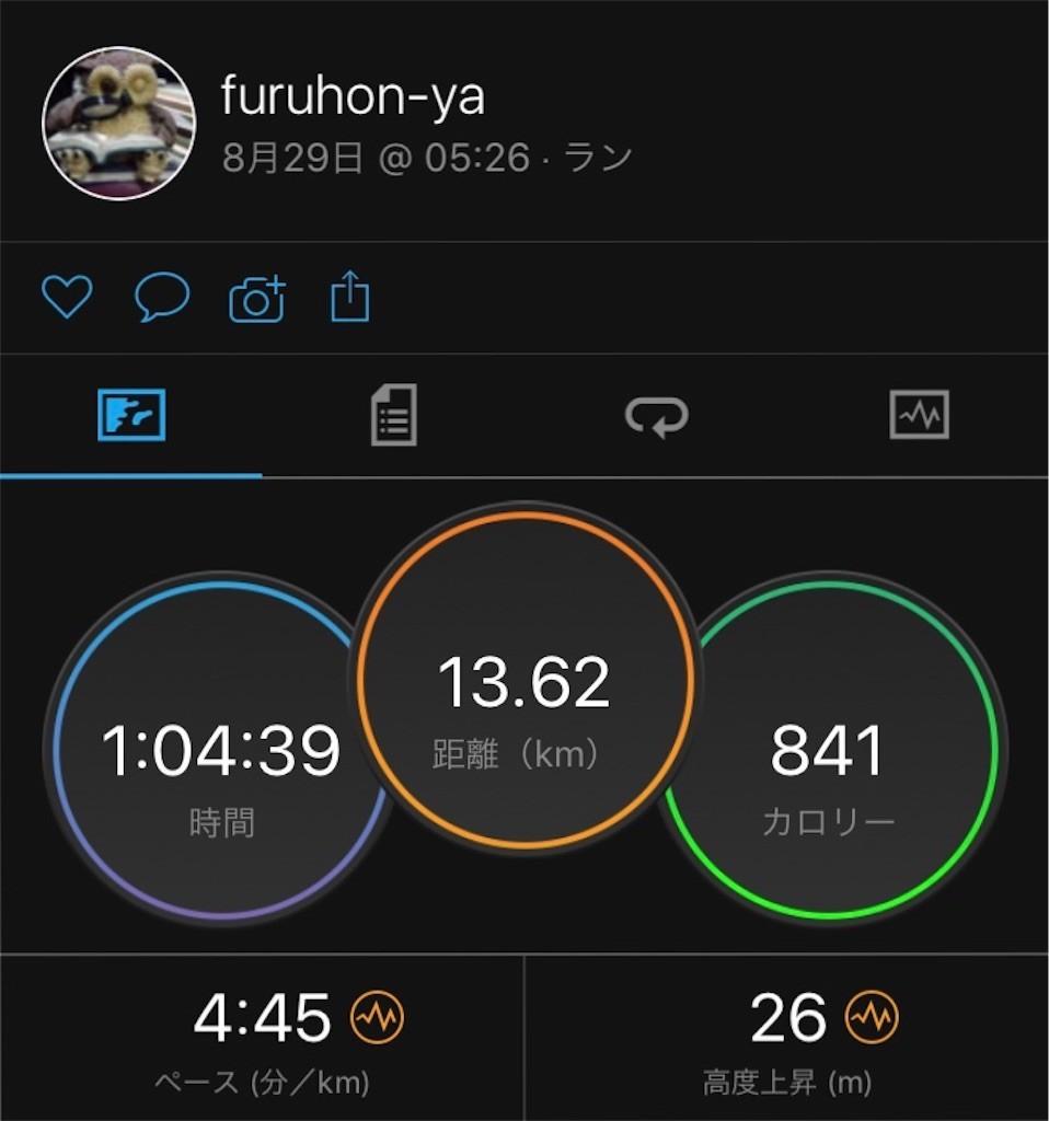 f:id:furuhon-ya:20190830081916j:image