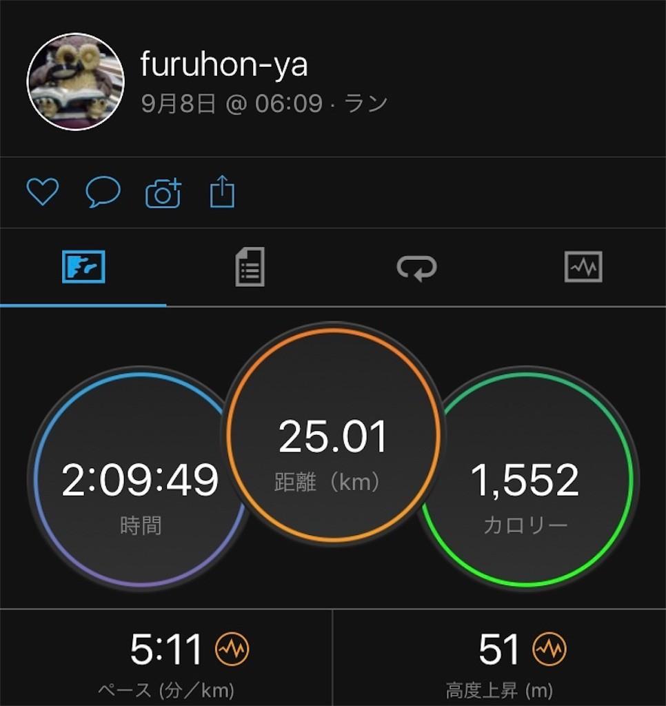 f:id:furuhon-ya:20190909100306j:image