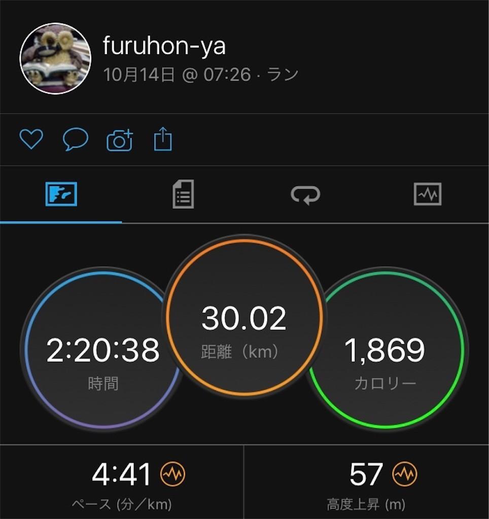 f:id:furuhon-ya:20191014175938j:image