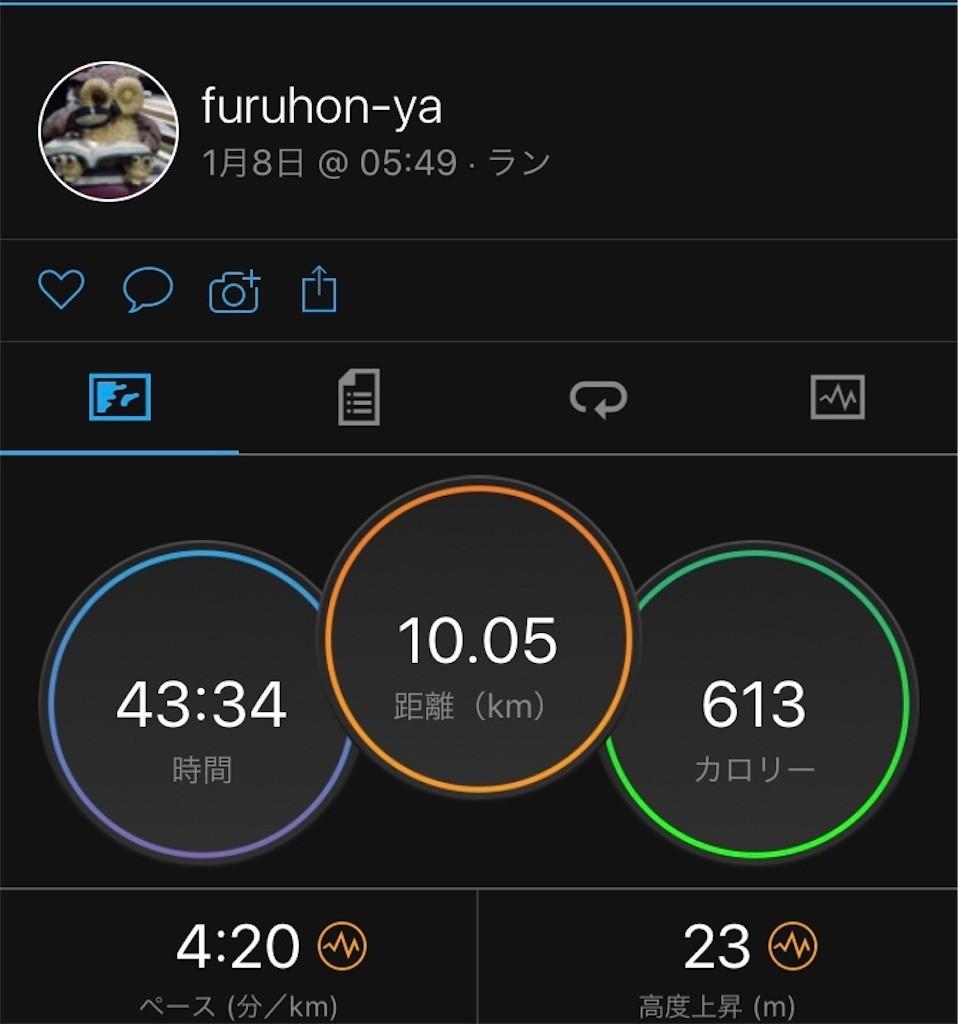 f:id:furuhon-ya:20200115081959j:image