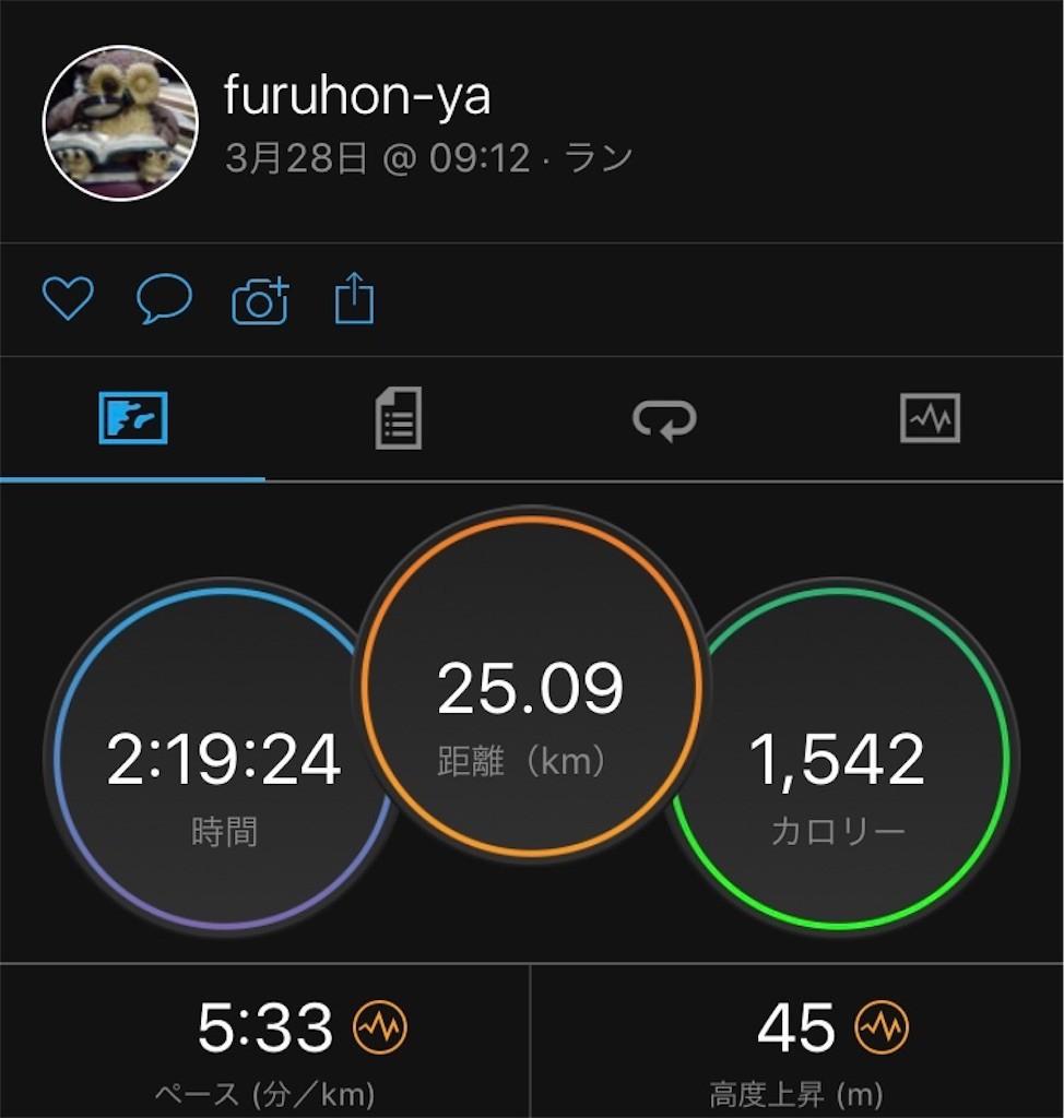 f:id:furuhon-ya:20200402103709j:image