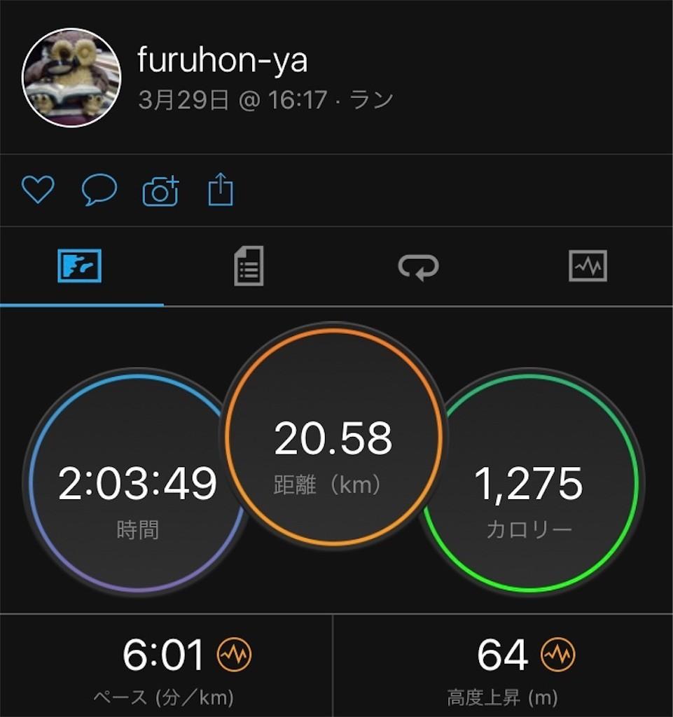 f:id:furuhon-ya:20200402103714j:image