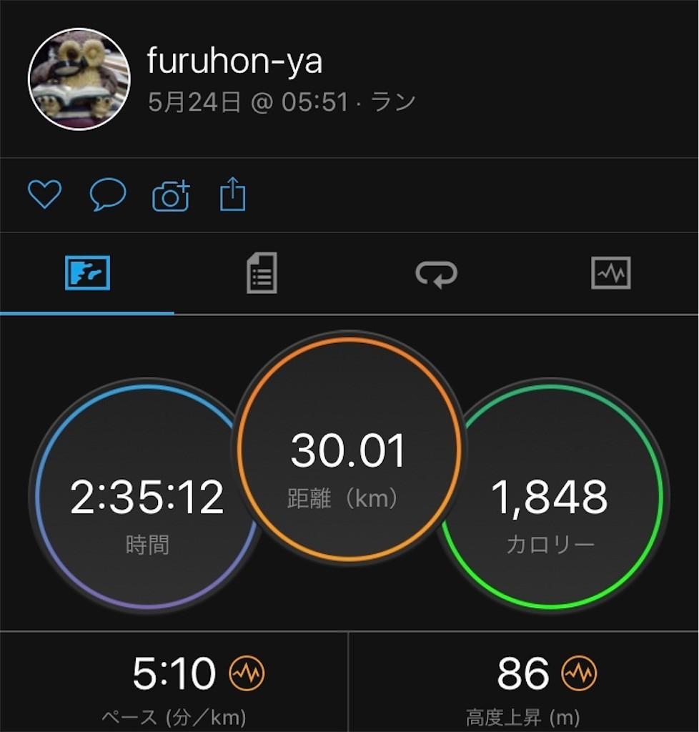 f:id:furuhon-ya:20200524194939j:image