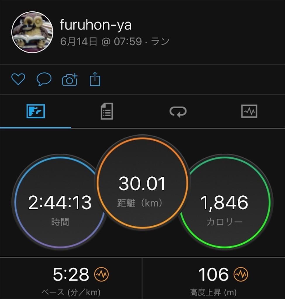 f:id:furuhon-ya:20200614151701j:image