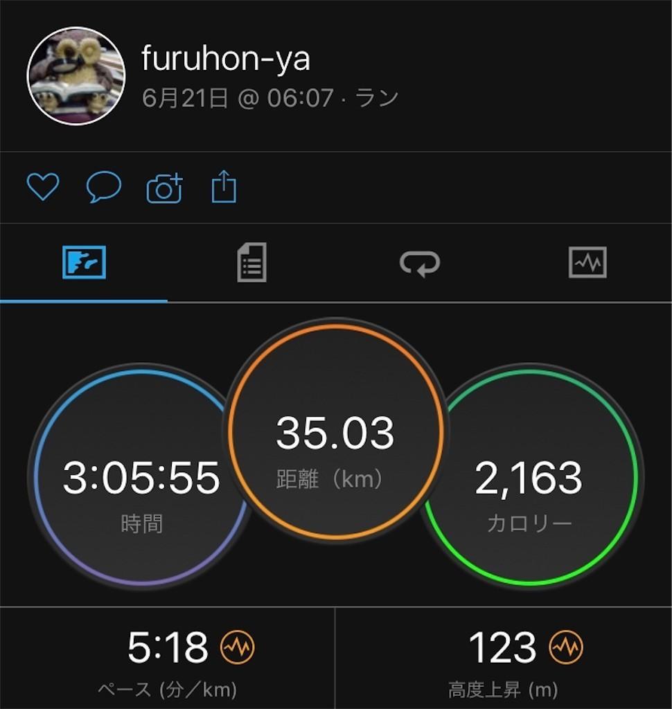 f:id:furuhon-ya:20200621142140j:image
