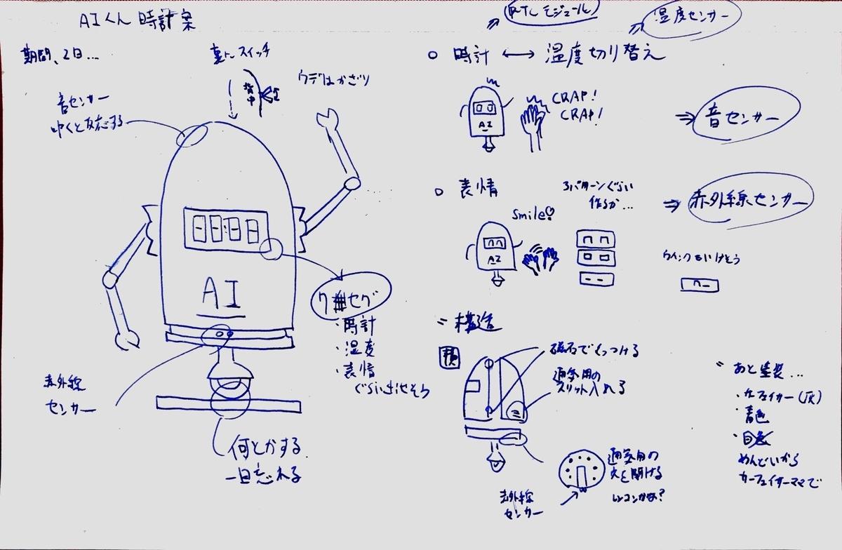 f:id:furuishi_sansan:20200318045245j:plain