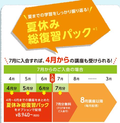 f:id:furusatonouzei091:20160702100540p:plain