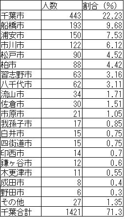 f:id:furusatonouzei091:20160706221446p:plain