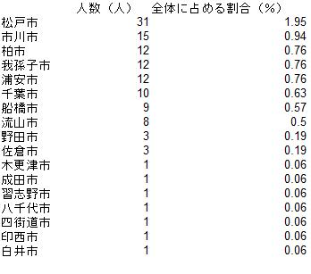 f:id:furusatonouzei091:20160721170534p:plain