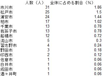 f:id:furusatonouzei091:20160724222946p:plain