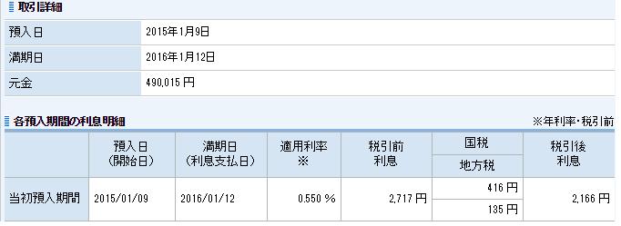 f:id:furusatonouzei091:20160728123500p:plain