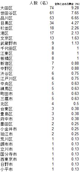 f:id:furusatonouzei091:20160817235911p:plain