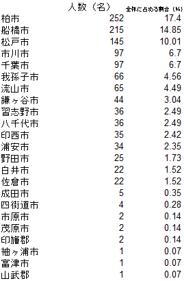 f:id:furusatonouzei091:20160818232710p:plain
