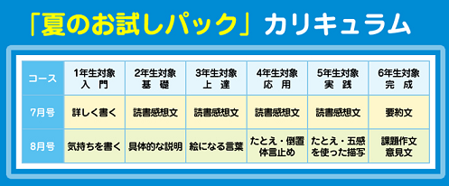 f:id:furusatonouzei091:20170603101752p:plain